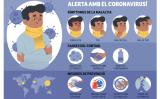 Símptomes, causes del contagi i mesures de prevenció contra el coronavirus