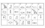 "Un ""abecedari"" jeroglífic"